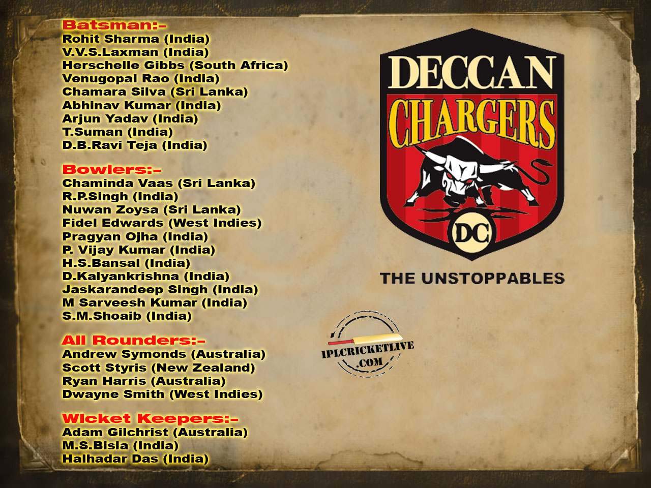 Ipl 2018 indian premier league 2018 ipl deccan chargers 2009 squad deccan chargers biocorpaavc Image collections