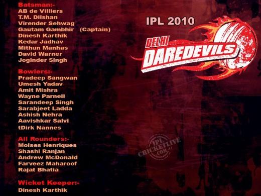 delhi daredevils squad DLF IPL 2010