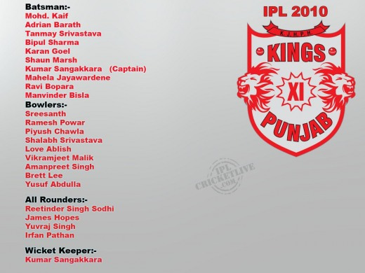 Kings mohali ipl 2010