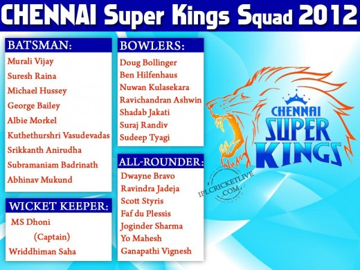 Chennai-Super-Kings-Squad-2012