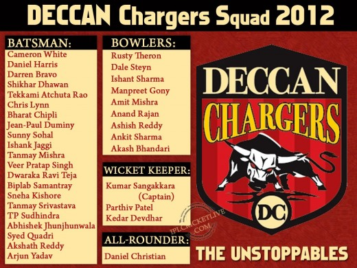 Deccan-Chargers-Squad-2012