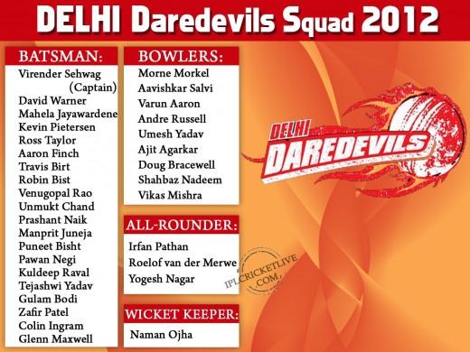 Delhi-Daredevils-Squad-IPL5