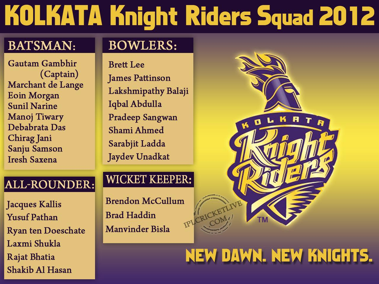 Check out the players playing for Kolkata Knight Riders in IPL 2012.
