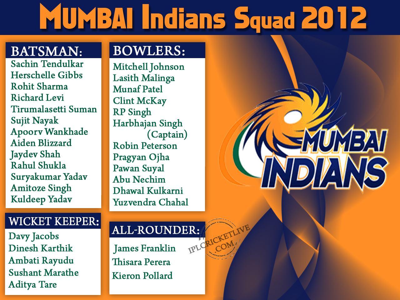 IPL 2016, Indian Premier League 2016 - Mumbai Indians Squad 2012