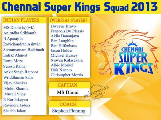 Chennai Super Kings IPL Squad 2013