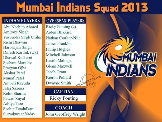 Mumbai Indians 2013 IPL Squad 2013