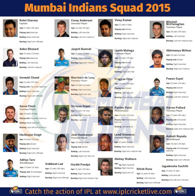 Mumbai-Indians-Team-2015